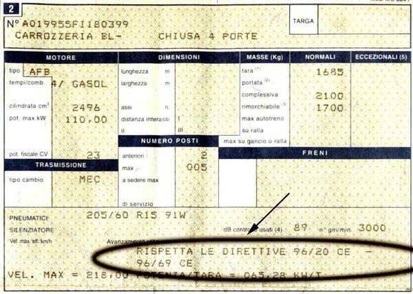 Un libretto di circolazione del veicolo di vecchio tipo con l'indicazione della riga utile