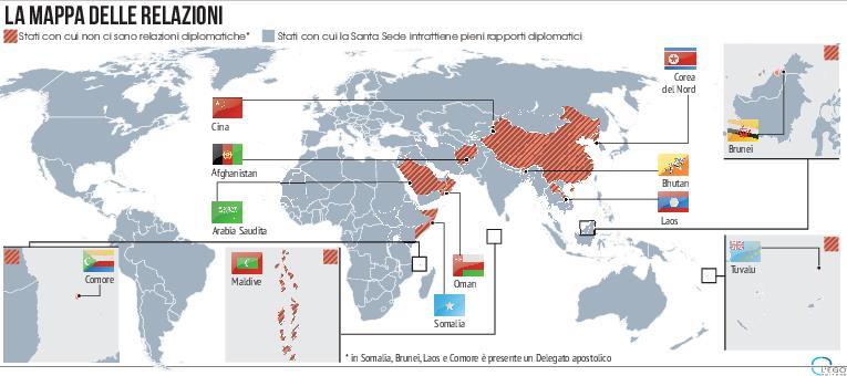 La mappa delle relazioni diplomatiche