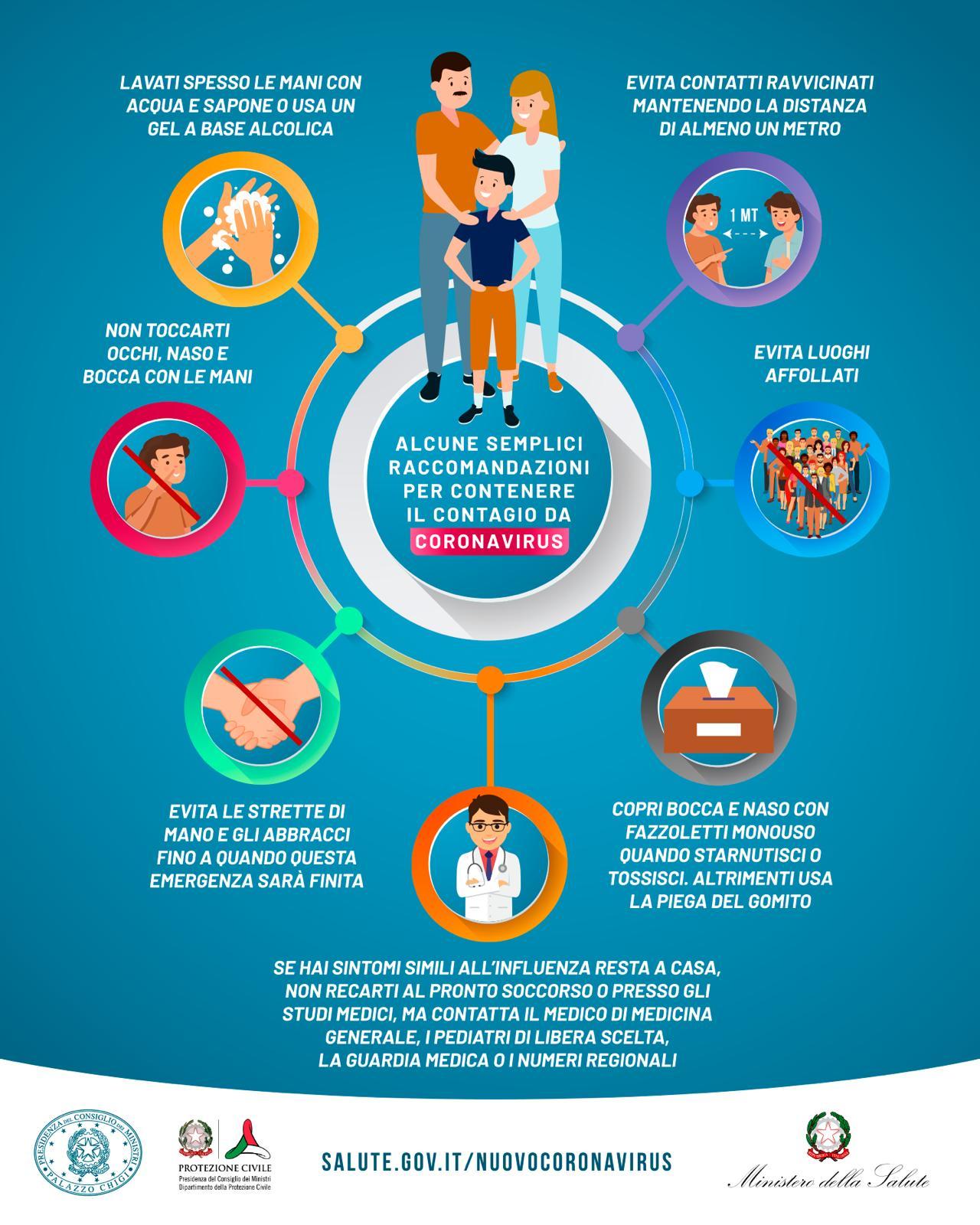 La campagna del Ministero della Salute sulle precauzioni da prendere contro il Coronavirus