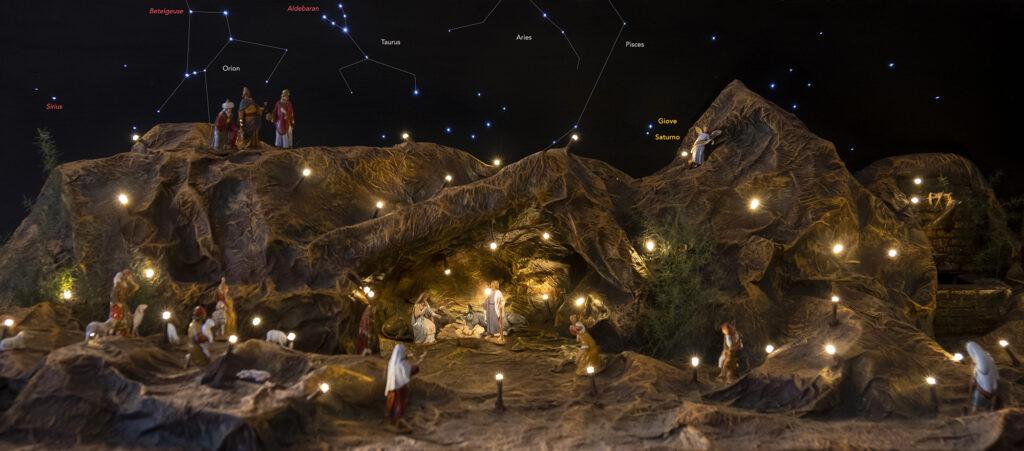 L'astropresepe: dalla stella di Betlemme alla congiunzione planetaria del 2020