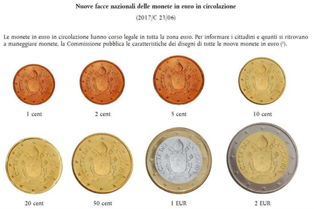 191b08a325 euro Vaticano, la nuova faccia nazionale 2017