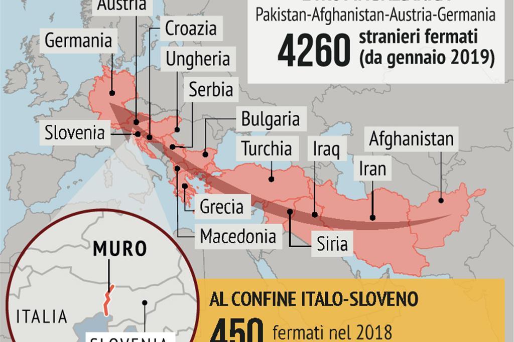 Cartina Della Slovenia E Croazia.L Ultima Provocazione Di Salvini Un Muro Tra Italia E Slovenia