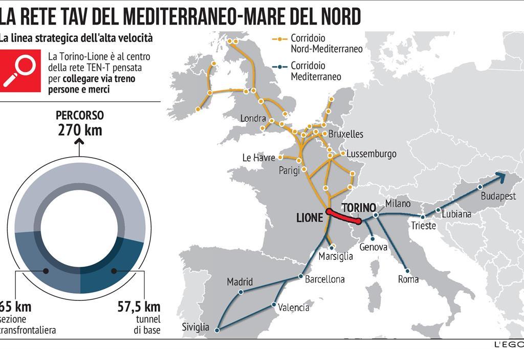 Tav, il «no» alla Torino-Lione è un regalo a Francia e Germania