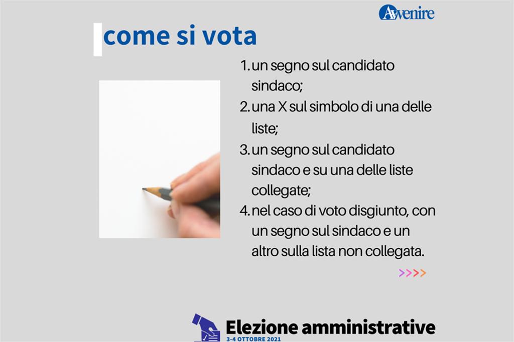 Elezioni del 3 e 4 ottobre: una mini-guida al voto